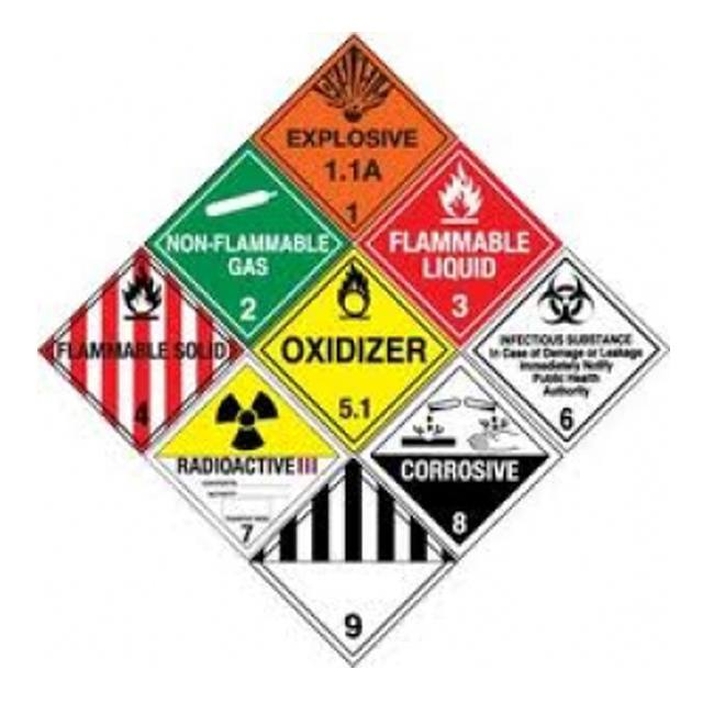Transporting Dangerous Goods